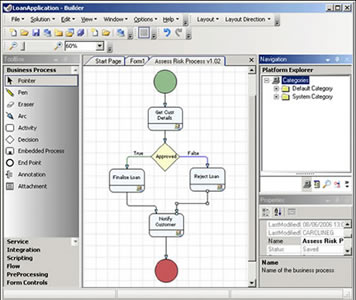 enhanced process modeling screenshot